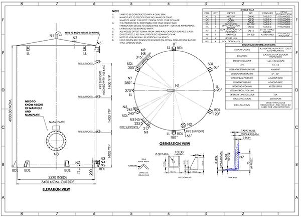 Newell Composites - Custom Designs